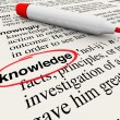 Knowledge Word Dictionary Definition Cirlced — Stock Photo