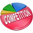 Competition Pie Chart Market Share Competitors Pieces - Stock Photo
