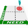 Wants Needs Matrix Choose Important Things Priorities — Stock Photo #18627451