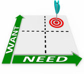 Wants Needs Matrix Choose Important Things Priorities — 图库照片