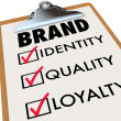 Stock Photo: Brand Checklist Identity Quality Loyalty on Clipboard