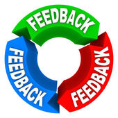 Feedback Cycle of Input Opinions Reviews Comments — 图库照片