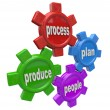 Stock Photo: PlProcess Produce 4 Principles of Business Gears
