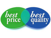Best Price and Quality Venn Diagram Comparison Ideal Buy — Stock Photo