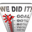We Did It Thermometer Goal Reached 100 Percent Tally - Zdjęcie stockowe