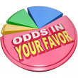 Odds in Your Favor Pie Chart Advantage Competition — Stock Photo