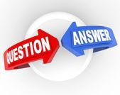 вопрос ответ стрелка слова решения проблемы — Стоковое фото