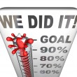 Stock Photo: We Did It Thermometer Goal Reached 100 Percent Tally
