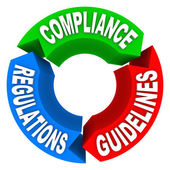 Compliance Rules Regulations Guidelines Arrow Signs Diagram — 图库照片