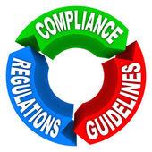 Conformité règles règlements directives flèche signes diagramme — Photo