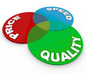 Venn Diagram Quality Price Speed Top Choice Product — Stock Photo