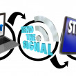 Stream TV Content From Internet Computer to HDTV Television — Stock Photo