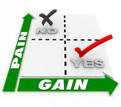 Pain Vs Gain Matrix Return Investment Sacrifice Results — Stock Photo