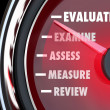 Performance Review Evaluation Speedometer Gauge — Foto de Stock