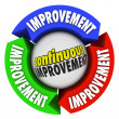 Continuous Improvement Three Arrow Circle Constant Growth — Foto de stock #27673215