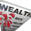 Wealth Word Thermometer Rich Financial Security — Stock Photo