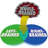 Left Right Brain Dominant Venn DIagram Whole Brained — Stock Photo