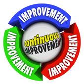 συνεχής βελτίωση τρεις βέλος κύκλο συνεχή ανάπτυξη — Φωτογραφία Αρχείου