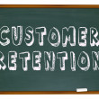Stock Photo: Customer Retention Words Dartboard Tips Advice Keeping Business