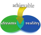 Dreams Vs Reality Venn Diagram Overlapping Achievable Opportunit — Stock Photo