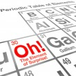 The Element of Surprise Periodic Table of Elements — Stock Photo #31284945