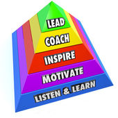 Leadership Responsibilities Lead Coach Inspire Motivate — Stock Photo