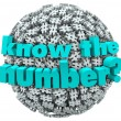Know the Number Question Pound Symbol Hashtag Sphere — Stock Photo