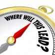 Stockfoto: Where Will This Lead Question Compass New Direction