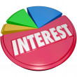 Interest Rate Breakdown Payment Too Much Debt Charging Credit — Foto Stock
