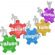 Gears Going Up Values Belief Integrity Faith Virtue — Stock Photo #35626227