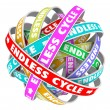 Stock Photo: Endless Cycle Pattern in Circles Neverending Cyclical Perpetual