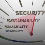 Financial Security Speedometer Words Increase Growing Retirement — Stock Photo
