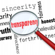 Transparency Word Magnifying Glass Sincerity Openness Clarity — Stock Photo #39072457