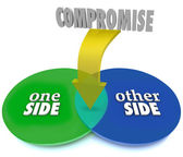 Compromise Venn Diagram Negotiate Settlement — Stock Photo