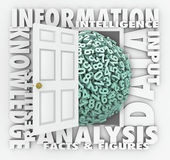Data Information Retrieval Research Numbers Figures Door — Stock Photo