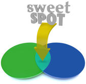 Sweet Spot Overlapping — Stock Photo