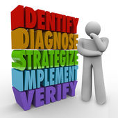 Identify Diagnose — Stockfoto