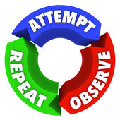 Attempt Observe Repeat — Stock Photo