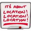 Its All About Location Destination Best Area Spot Place — Stock Photo #43550119
