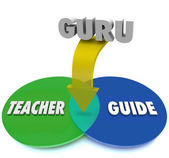 Guru Venn Diagram Teacher Guide Expert Master Overlapping Circle — Stock Photo
