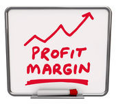Profit Margin Words Dry Erase Board — Foto de Stock