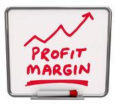 Profit Margin Words Dry Erase Board — Stock Photo