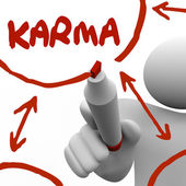Karma Diagram — Stock Photo
