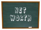 Net Worth Chalkboard Total Wealth Value Learn Financial Education — Stock Photo