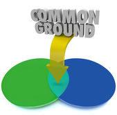 Common Ground Venn Diagram — Stock Photo