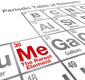 Me the Rarest Element words on a periodic table — Stock Photo