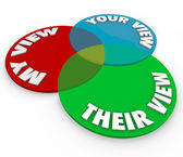 My, Your and Their View words on a venn diagram of overlapping circles — Stock Photo