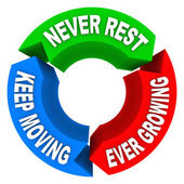 Never Rest, Keep Moving and Ever Growing words — Stock Photo