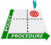 Policy and Procedure words on a matrix — Stock Photo