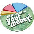Keep More of Your Money Pie Chart Taxes Fees Costs Higher Percen — Stock Photo #50104889